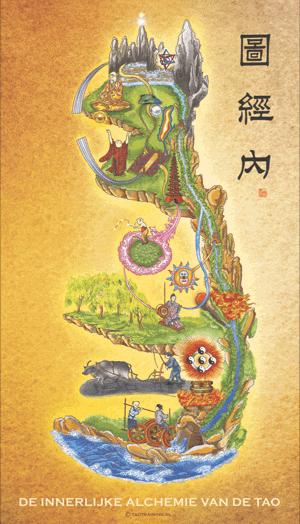 Taotraining innerlandscape